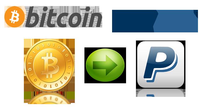 bitcoin-paypal Inicio
